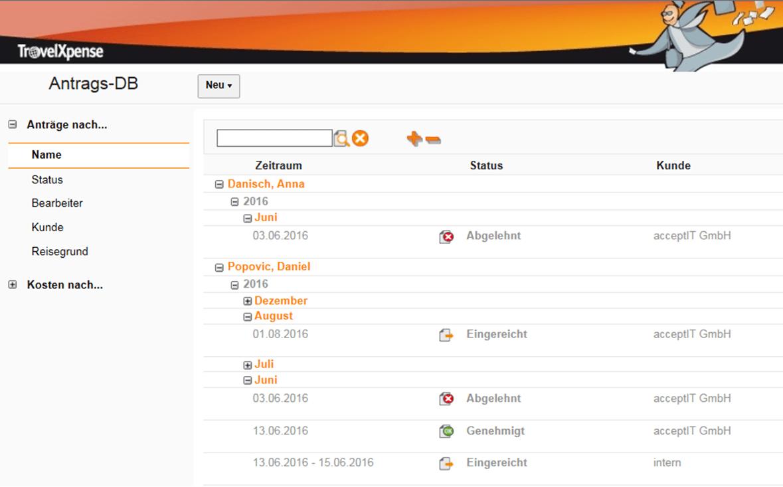 Ansicht/Übersicht der Reiseanträge eines Benutzers.